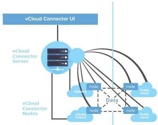 облачный сервер для поливижен